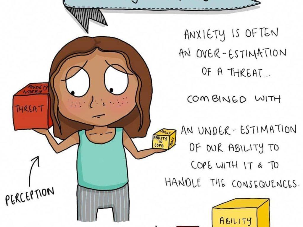 Anxiety + Panic
