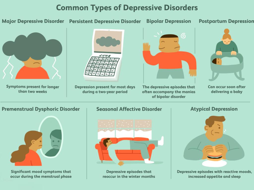 Common Types of Depressive Disorders