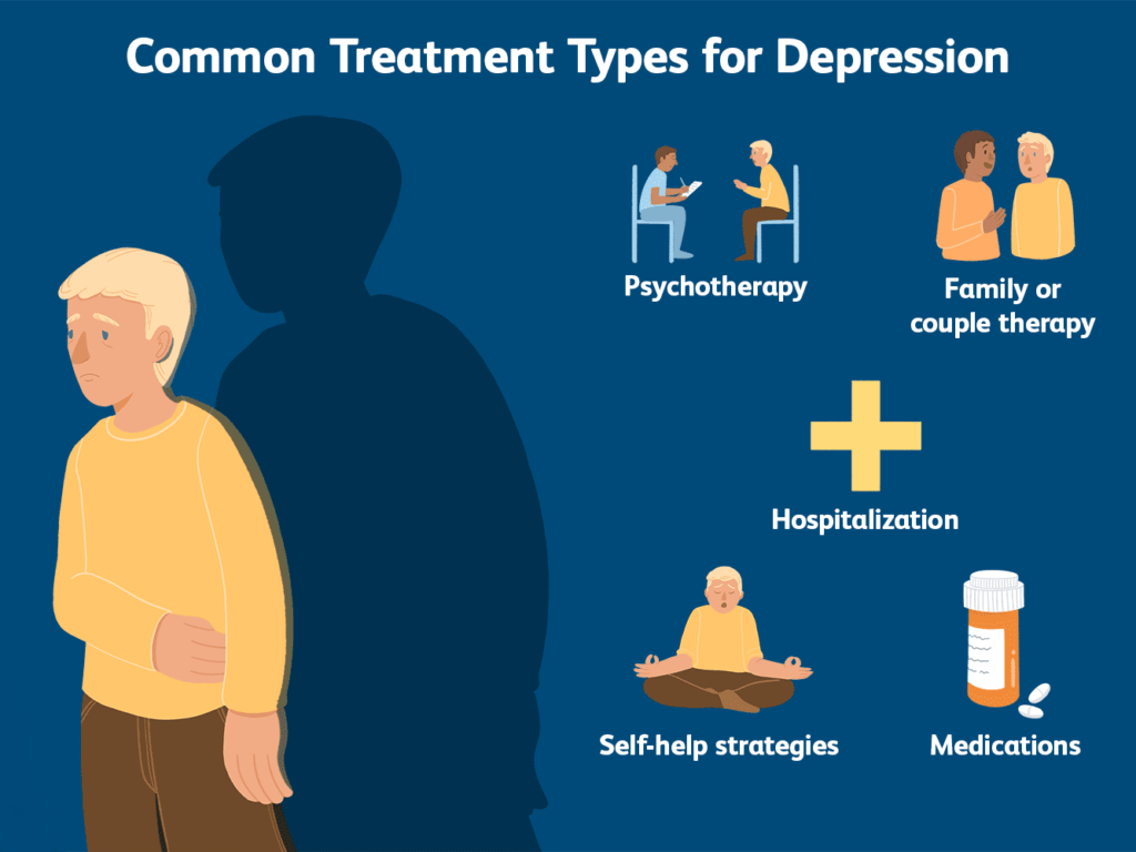 Types of Psychotherapy That Are Effective for Depression
